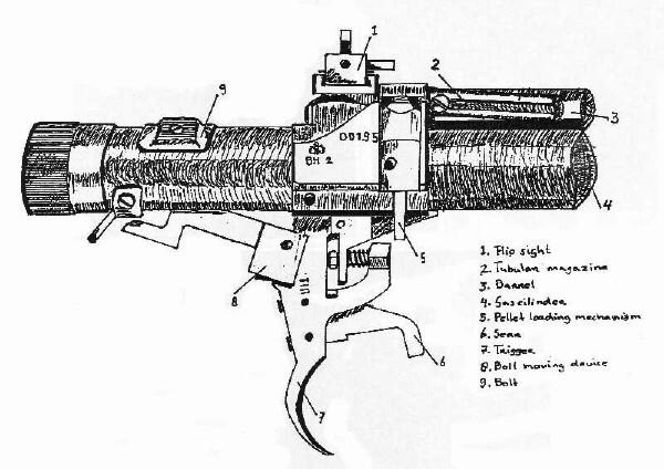 diagram courtesy of the carbine club