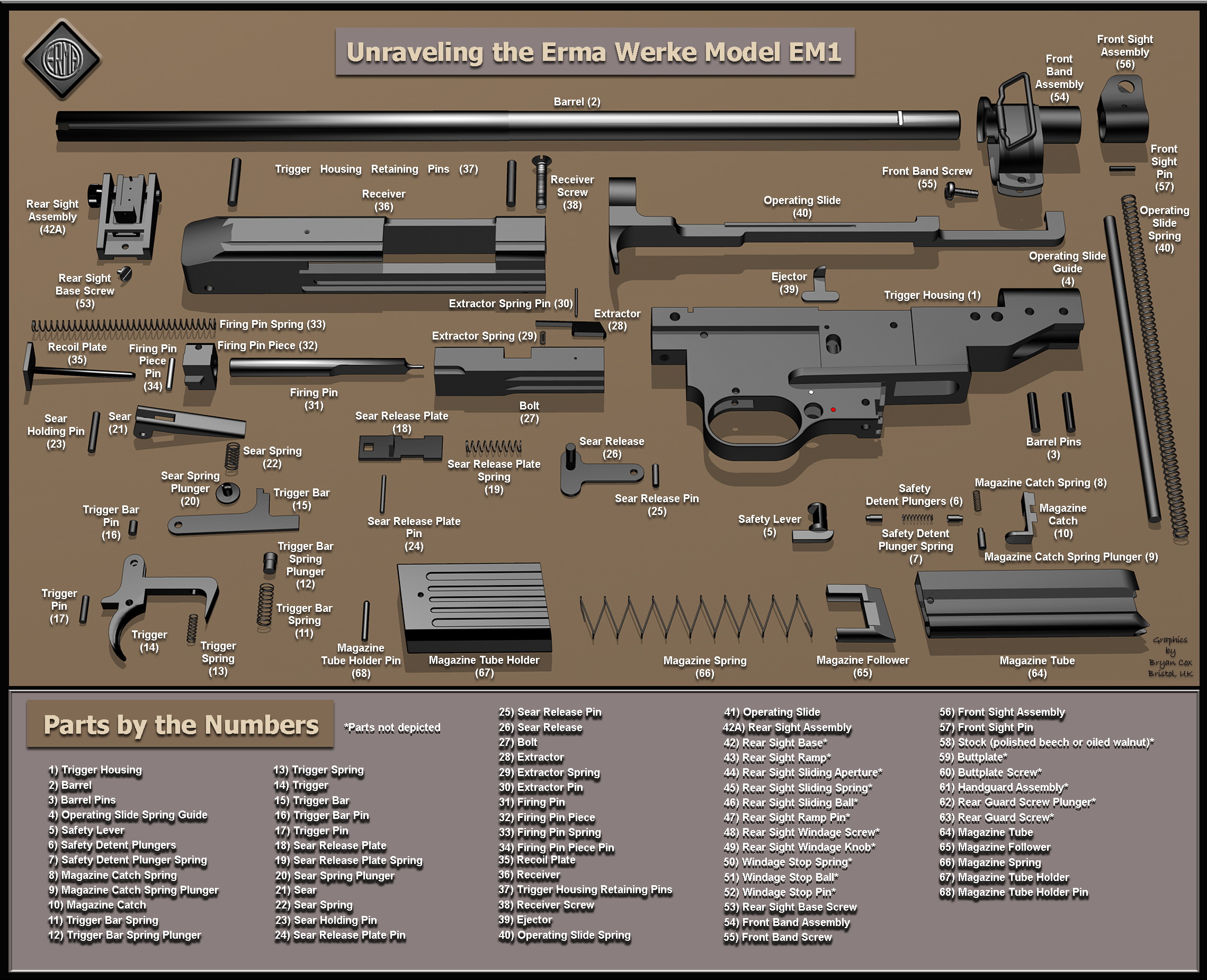 erma werke rh m1carbinesinc com M1 Carbine Type 1 Band m1 carbine parts diagram with part names